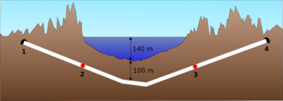Seikan_Tunnel_profile_diagram_svg.png